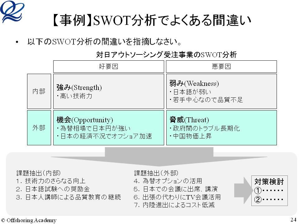 「SWOT分析」の間違い